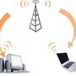 mensaje enviado instalador antenas